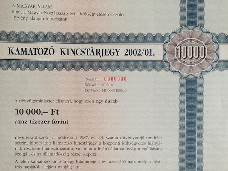 Kissé lanyhult az érdeklődés a magyar állampapírok iránt