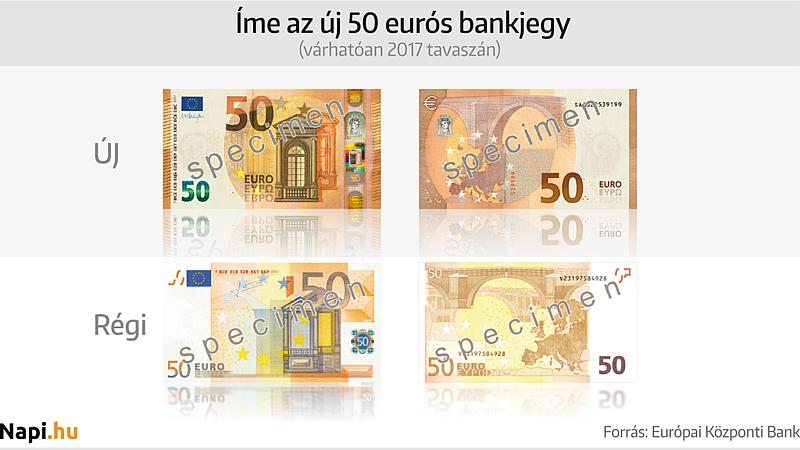 Új bankjegy érkezik