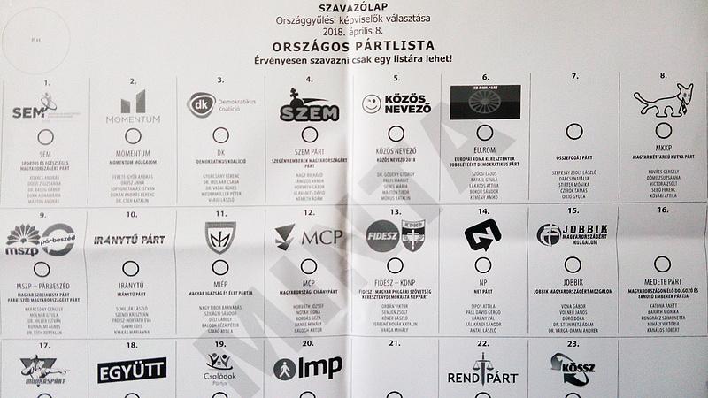 Választás 2018: tömegével jelentik be a csalásokat