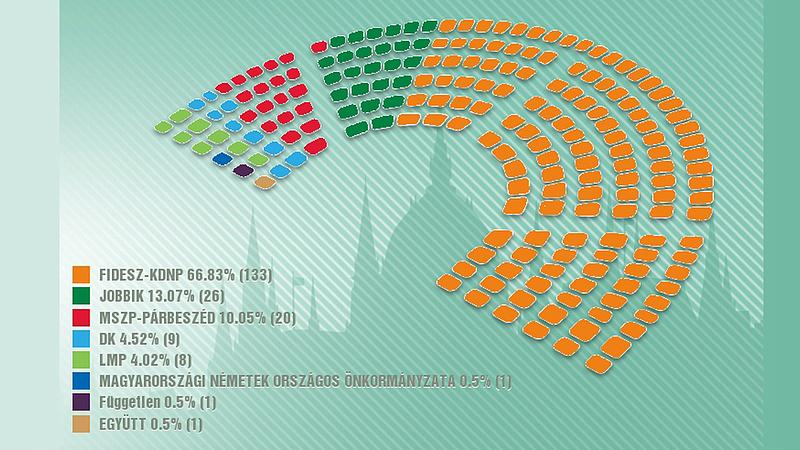 NVI: vizsgálják a választási honlap lecserélését