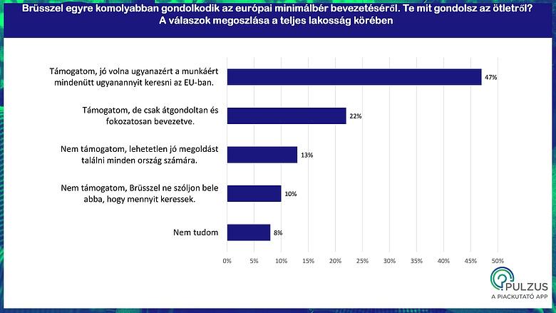 mennyit kereshet az internetes konzultációk során localbitcoins nettó esett