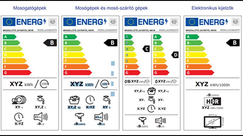 Energiacimke: a hagyományos üzletek harmadát, a webáruházak kétharmadát érték mulasztáson
