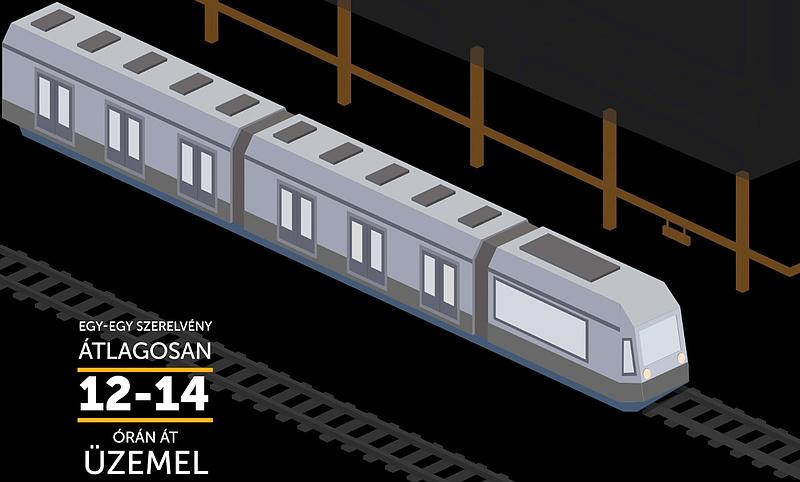 Van olyan tér, ahol közel 30 méterrel a felszín alatt van az M3-as metró peronja, de melyik az? (videóval)