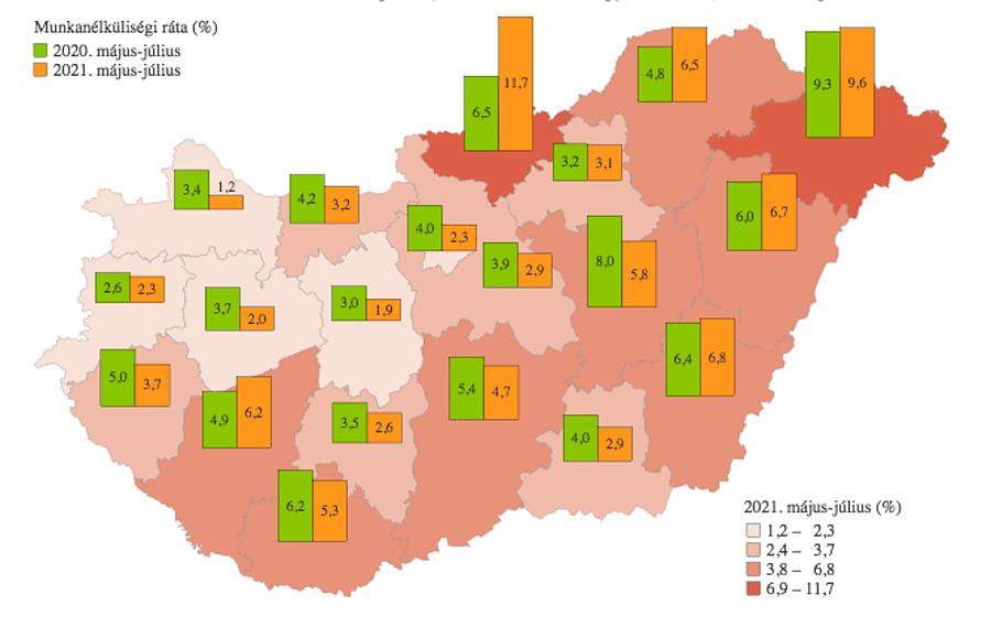 A 15–64 évesek munkanélküliségi rátájának alakulása megyék szerint, 3 havi átlag adatok